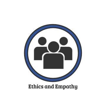 Ethical dilemma problem solving model